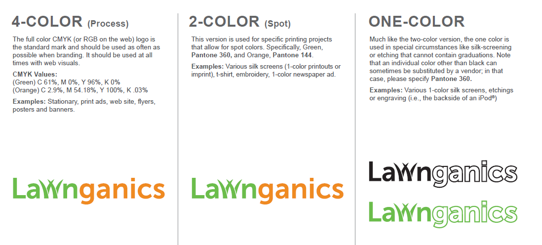 Lawnganics brand and logo style guide